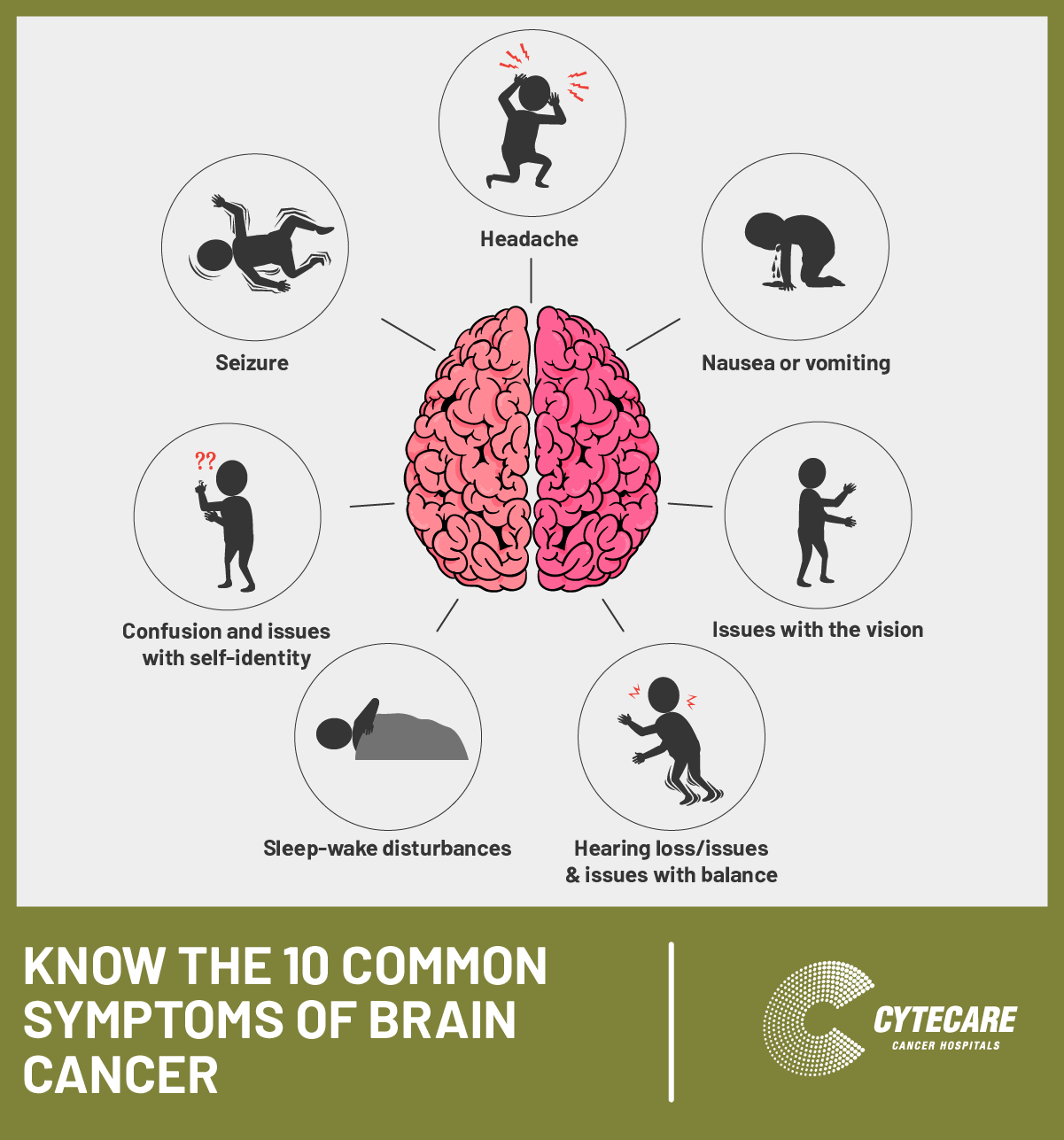 10 Most Common Brain Cancer Symptoms Signs Of Brain Tumor
